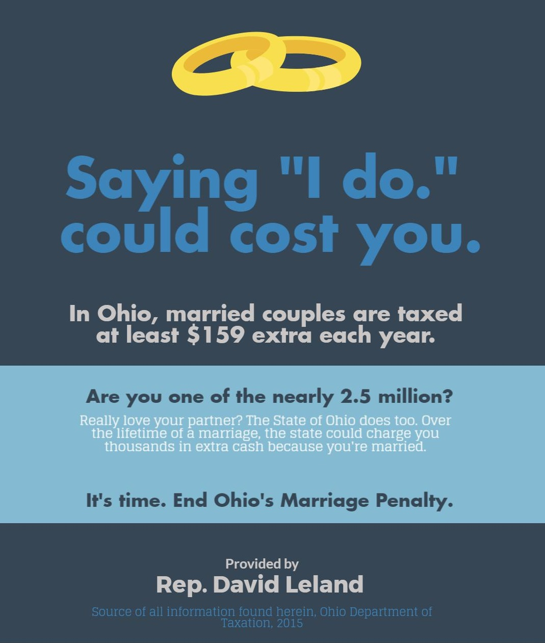 Ohio's Marriage Penalty Tax!
